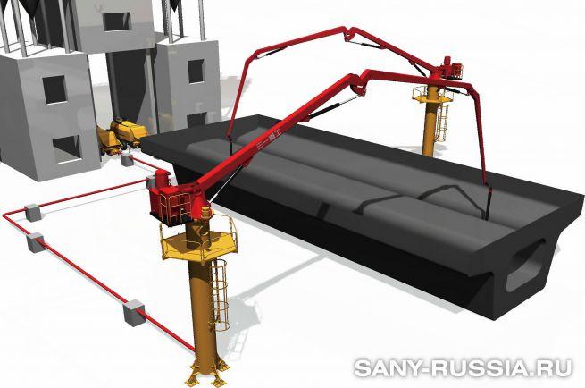Бетонораспределительная стрела для строительства высокоскоростных железных дорог SANY HGT20GT