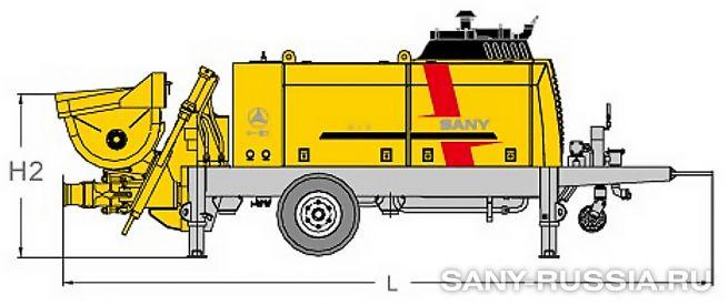 Размеры стационарного бетононасоса SANY HBT60A-1406D
