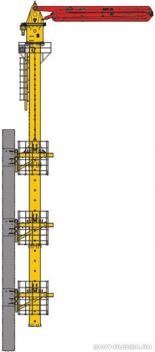Общий чертёж бетонораспределительной стрелы SANY HGB32