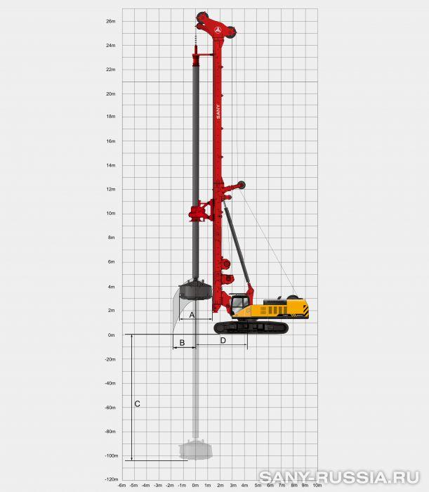 Зона работы буровой установки SANY SR360 III