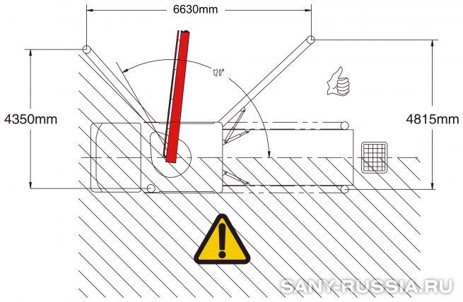 Одностороннее выдвижение выносных опор автобетононасоса SANY SYG5271THB-38 C8