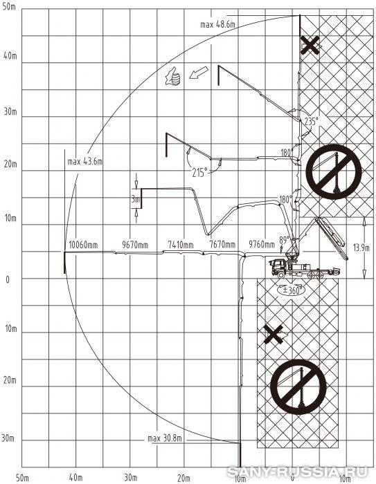 Рабочий диапазон автобетононасоса SANY SYG5360THB-49