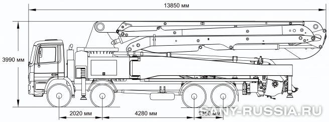 Габаритные размеры и колесная база автобетононасоса SANY SYG5418THB-50