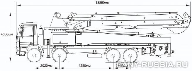 Габаритные размеры и колесная база автобетононасоса SANY SYG5418THB-52