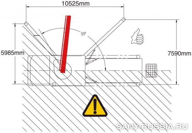 Одностороннее выдвижение выносных опор автобетононасоса SANY SYG5418THB-53 C8