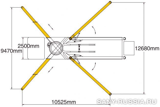 Расстояния между выносными опорами автобетононасоса SANY SYG5418THB-53