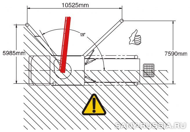 Одностороннее выдвижение выносных опор автобетононасоса SANY SYG5418THB-56-HP