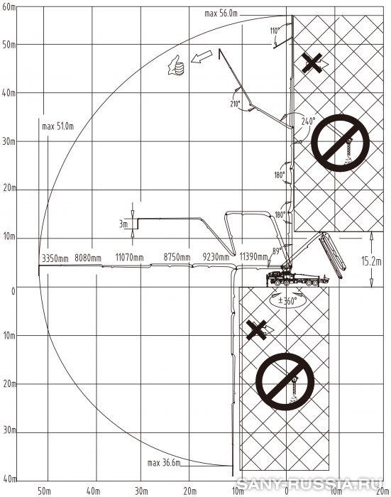 Рабочий диапазон автобетононасоса SANY SYG5418THB-56 C8