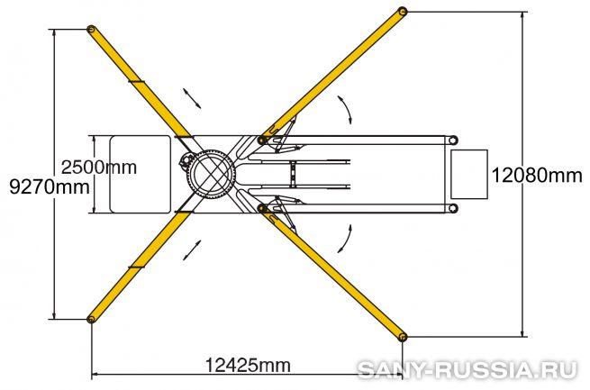 Расстояния между выносными опорами автобетононасоса SANY SYG5530THB-62-HP